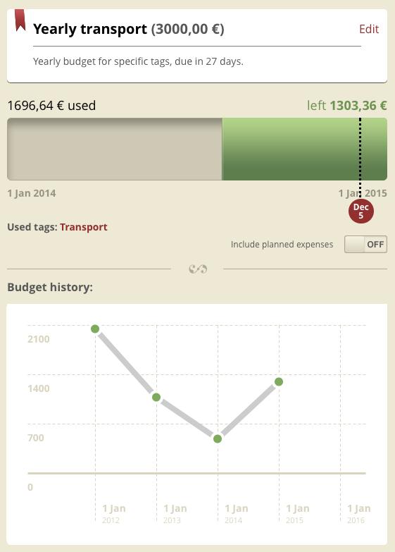 Capture d'écran 2014-12-05 14.17.56