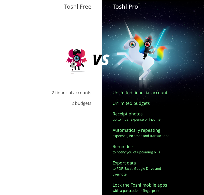 Toshl Pro pricing / upgrade